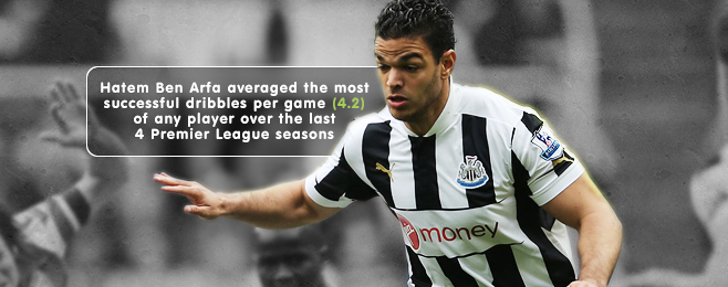 Player Focus: Why Liverpool Should Add Hatem Ben Arfa To The Attack