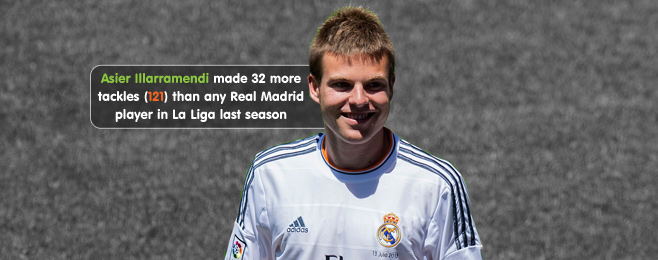 Player Focus: Why Real Madrid Spent Big on Illarramendi