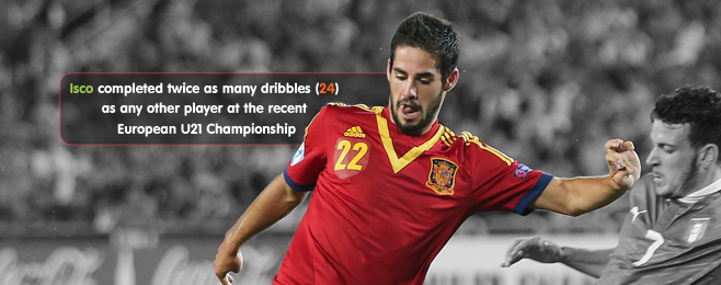 Player Focus: Why Isco is Set for Greatness at Real Madrid