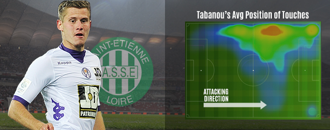 Player Focus: How Franck Tabanou Can Improve Saint-Étienne
