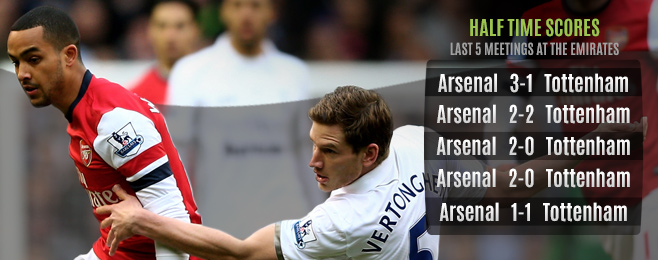 WhoScored Tipster: Liverpool vs Man Utd & the North London Derby