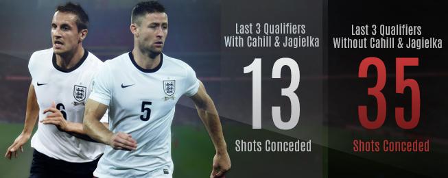 Match Focus: Efficient England Stifle Ukraine but Lack Attacking Verve