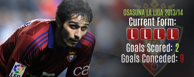 Team Focus: No-Nonsense Osasuna Need to Make Changes