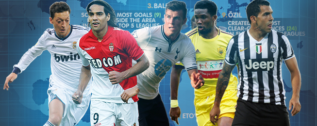 Player Focus: Top 10 Summer Transfers