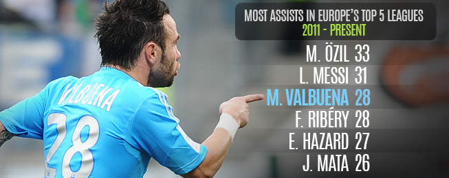 Player Focus: Valbuena Continues to be the Centre of Attention