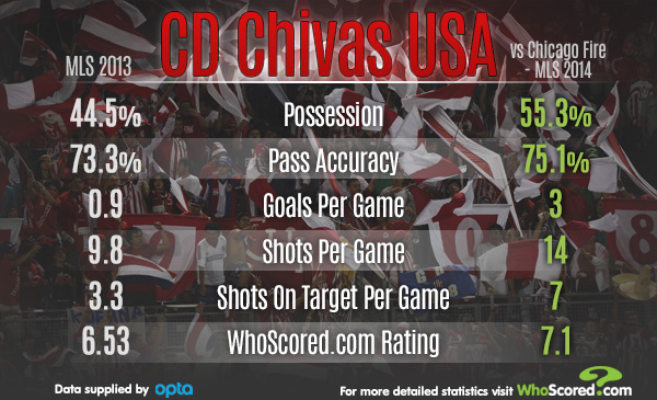 Team Focus Chivas Hoping To Be Surprise Package In Final