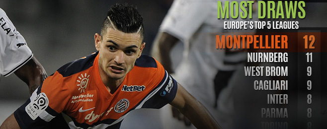 Team Focus: Montpellier Move Towards Safety but Can They Keep Cabella?