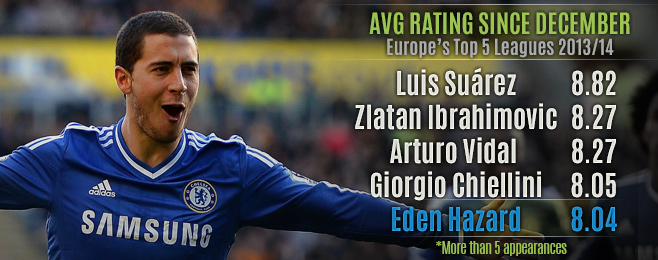 Player Focus: Can Hazard Rank Among the Greatest in the World?