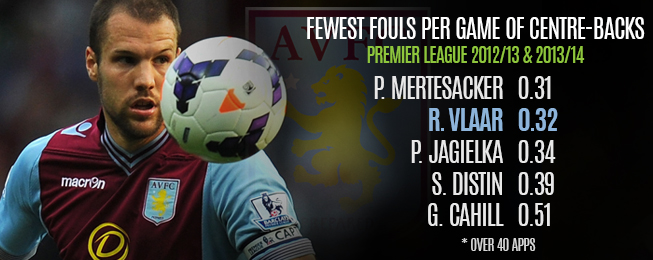 Player Focus: Ron Vlaar - Villa's Most Invaluable Player