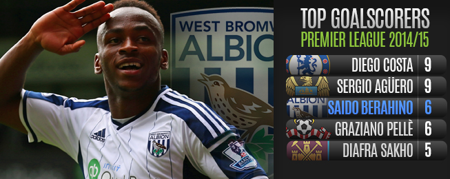 Player Focus: Confident Berahino Firing West Brom Up The Table