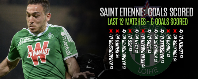 Team Focus: Profligate Saint Etienne Battle On