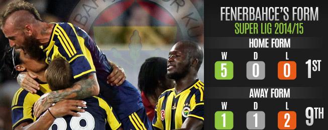 Team Focus: Aykut Kocaman – The Fenerbahçe Architect