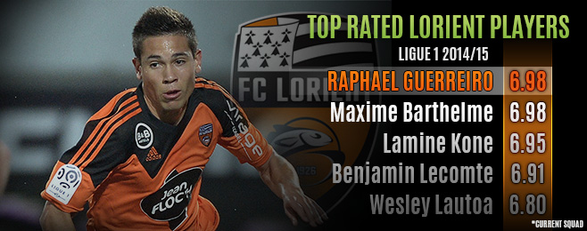 Player Focus: A Month to Remember for Lorient's Guerreiro