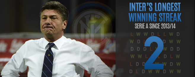 Team Focus: Mazzarri in the Firing Line Due to Inter's Inconsistency