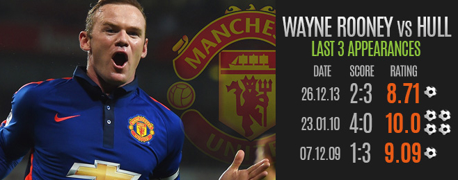 WhoScored Tipster: This Week's Fantasy Football Tips
