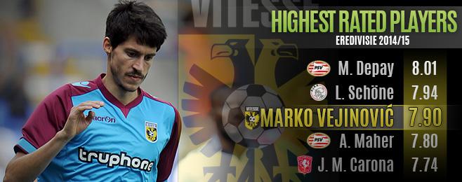 Player Focus: Vitesse Engine Vejinović Pushing for International Call