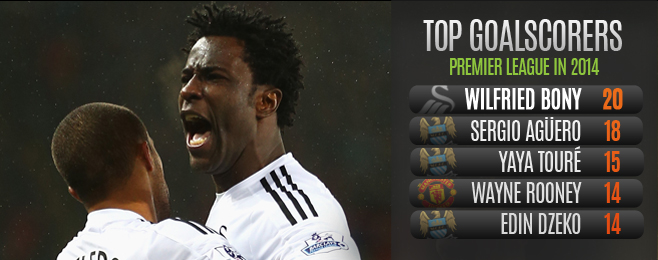 Fantasy Football: Top Premier League Tips in Gameweek 17