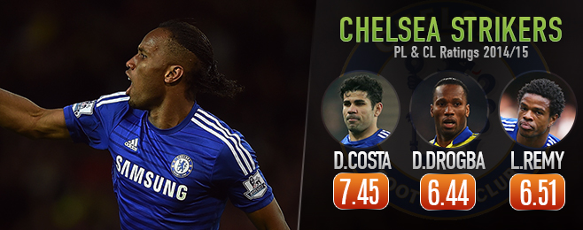 Match Focus: How Will Chelsea Fare Without Costa Against Spurs?