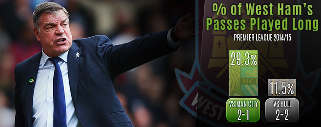 Team Focus: West Ham Reaping Rewards of Pragmatic Allardyce's Versatility