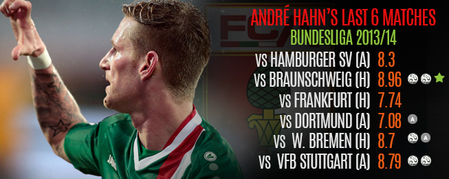 Player Focus: Surprise Package Augsburg Inspired By Hahn