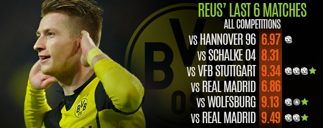Player Focus: Driving Force Reus on a Roll
