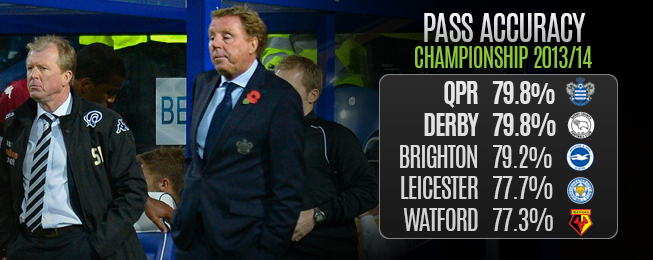 Match Focus: Derby & QPR Face Off in Football's Most Valuable Match
