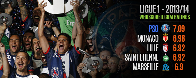 League Focus: Ligue 1 2013/14 Review
