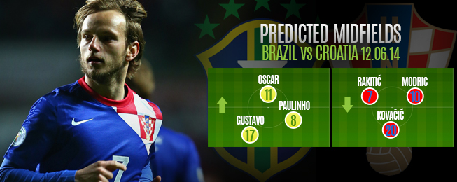Match Focus: Analysing the Midfield Battle Central to World Cup Opener
