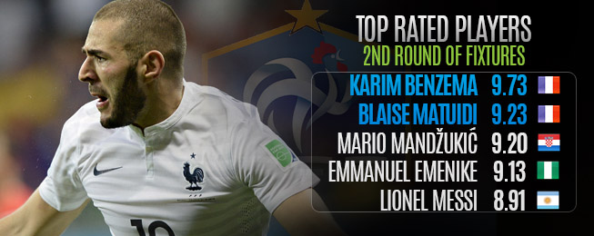 World Cup Focus: Free-scoring France Dominate Team of the Round