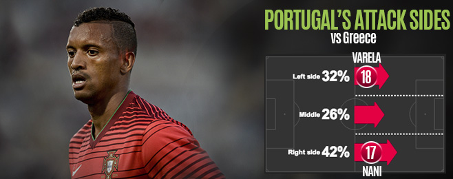 Team Focus: What's Portugal's Plan B without Cristiano Ronaldo?
