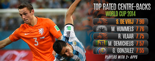 Player Focus: De Vrij's World Cup Displays Will Have Impressed Potential Suitors