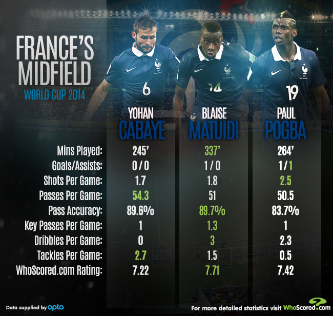 Team Focus: France's Strength in Depth Can Lead Them to Glory