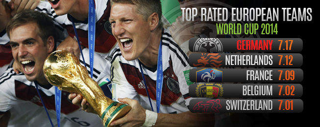 Team Focus: Who Are Germany's Main Rivals For Euro 2016?