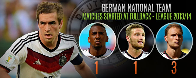 Team Focus: Lahm Return to Right-Back Would Restore Germany's Balance