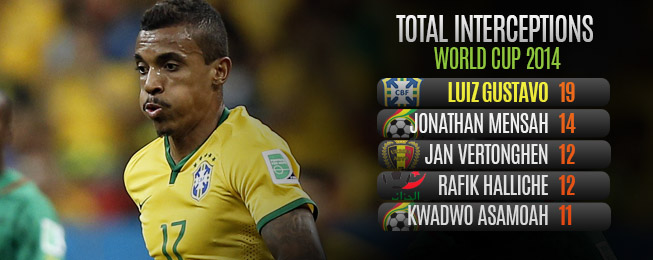 Player Focus: The Loss of Luiz Gustavo is Colombia's Gain