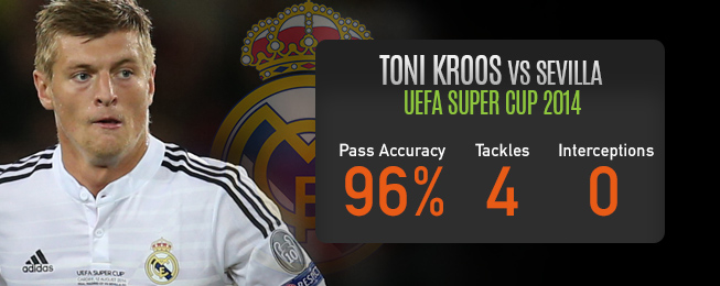 Player Focus: Can Ancelotti Maintain Midfield Balance With Kroos' Arrival?