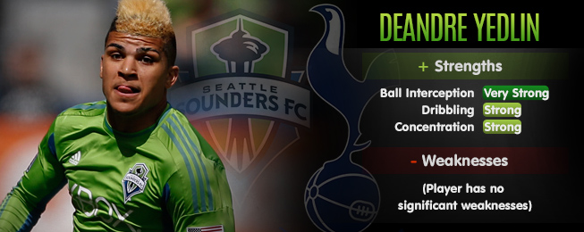 Player Focus: Why Spurs Fought to Sign DeAndre Yedlin