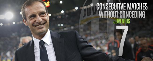 Team Focus: Allegri Making His Mark on Conte's Juventus