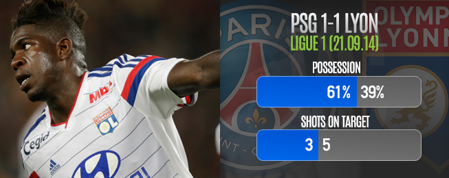 Match Focus: Lyon's Growing Stamina Catches Out PSG