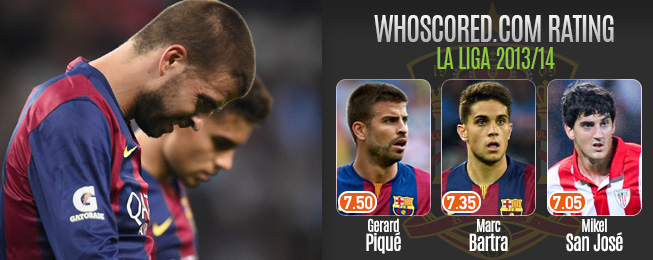 Player Focus: Was Del Bosque Right to Leave Pique Out of Spain Squad?
