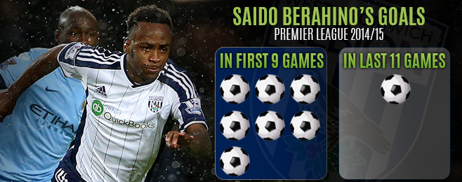 Player Focus: Should Pulis' First Act Be to Cash in on Saido Berahino?