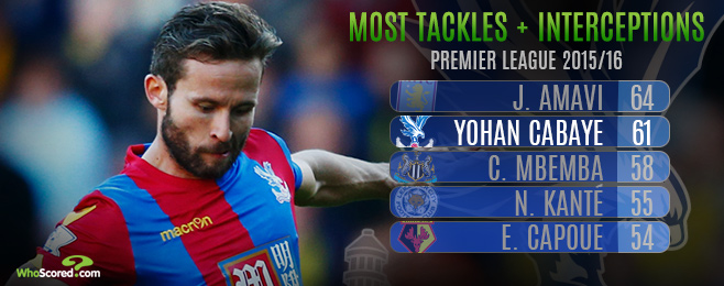 Player Focus: Cabaye's Emergence as the Heartbeat of Pardew's Palace