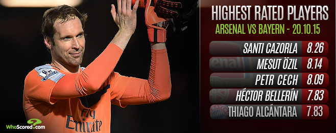 Match Report: Five Observations From Arsenal's Win Over Bayern