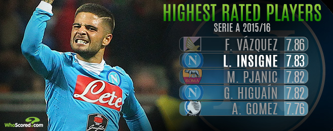 Player Focus: Football Immortality in Impressive Insigne's Sights