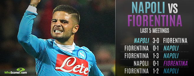 WhoScored Tipster: Napoli, Derby d'Italia and Klopp Among this Week's Top Tips