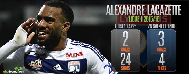 Match Focus: Lyon Finally Step Up On Historic Night