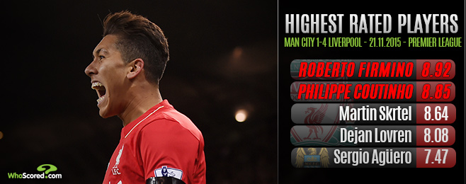 Team Focus: City Win Highlights Benefits of Coutinho & Firmino Understanding