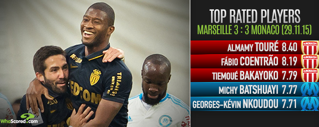 Match Focus: Marseille and Monaco Lay Bare Both Strengths and Shortcomings