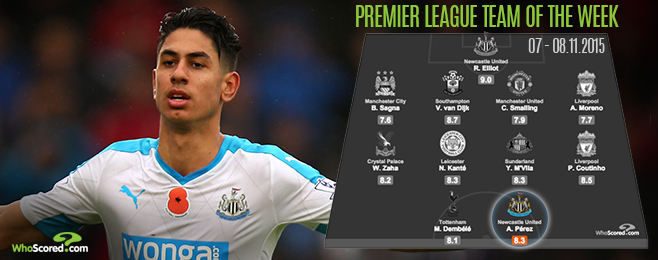 Player Focus: Ayoze Form Helping Newcastle Pull Away From Danger