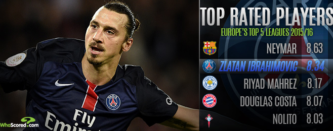 Player Focus: Ibrahimovic Must Transfer Club Form to Country Against Denmark